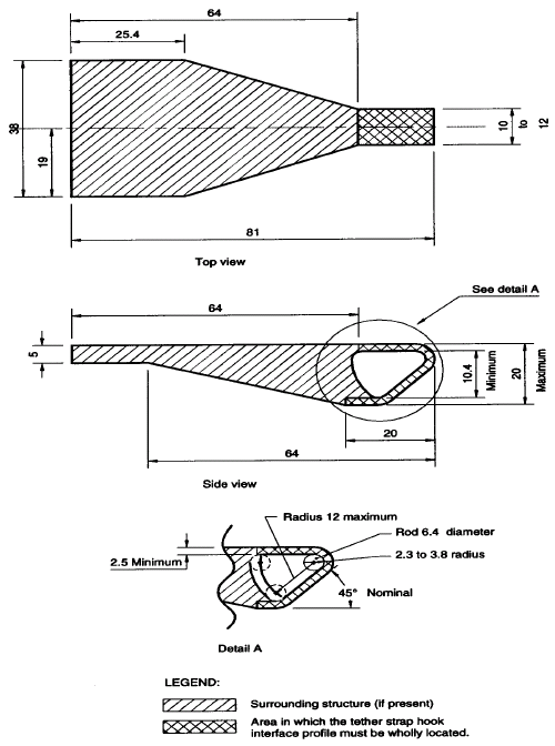 Diagram showing Interface Profile of Tether Strap Hook with measurements and descriptions.