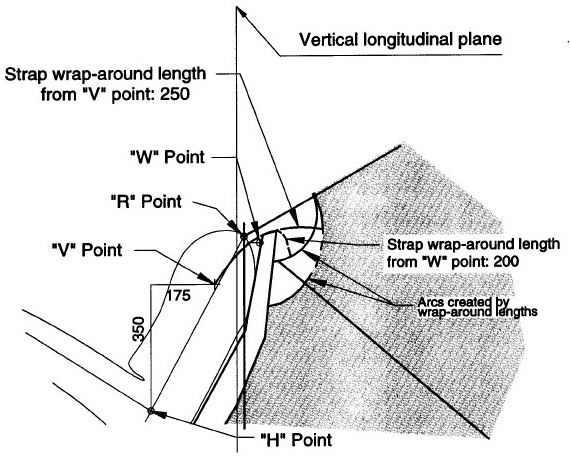 Diagram showing Enlarged Side View of Strap Wrap-around Area, User-ready Tether Anchorage Location with measurements and descriptions