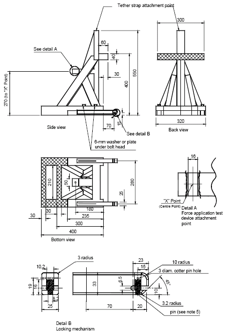 Diagram showing Side, Back and Bottom View of the Static Force Application Test Device for Strength Requirements Test with measurements and descriptions