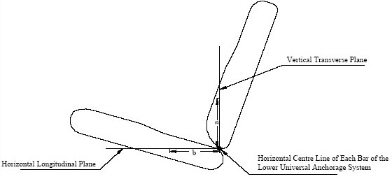 Diagram showing Placement of Symbol on the Seat Back and Seat Cushion of a Vehicle with measurements and descriptions.