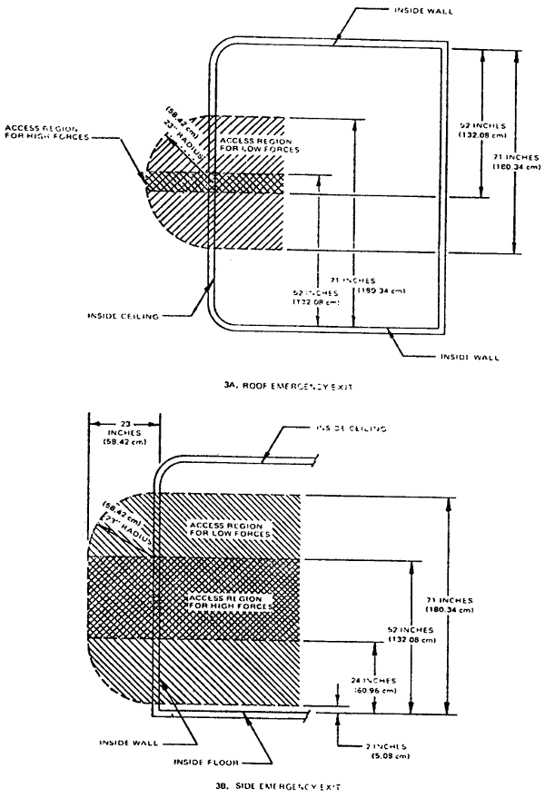 Diagram showing the Roof Emergency Exit and Side Emergency Exit with measurements and descriptions.