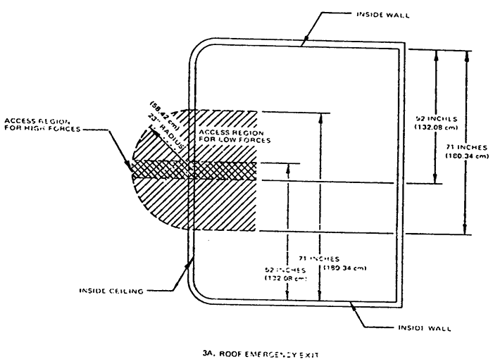 Diagram showing the Roof Emergency Exit with measurements and descriptions.