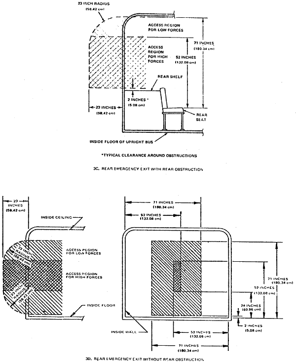 Diagram showing the Rear Emergency Exit with and without Rear Obstruction with measurements and descriptions.