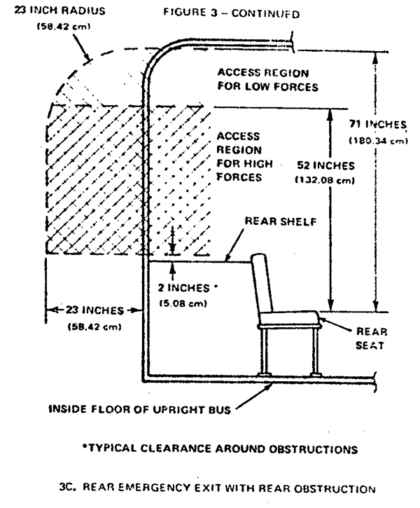 Diagram showing the Rear Emergency Exit with Rear Obstruction with measurements and descriptions.