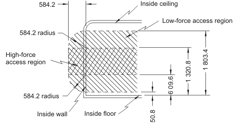 Diagram showing the Side Emergency Exit with measurements and descriptions