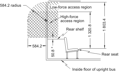 Diagram showing the Rear Emergency Exit with Rear Obstruction with measurements and descriptions