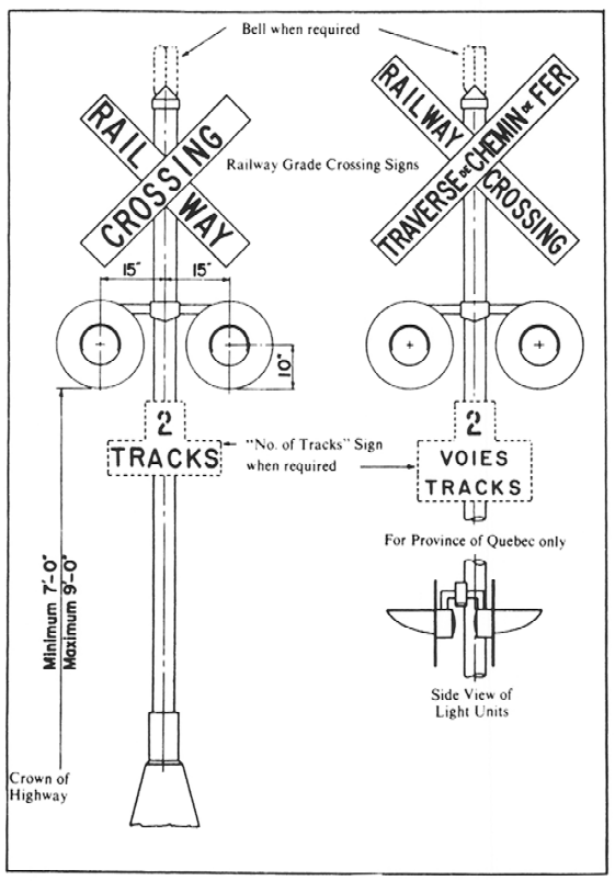 Illustration, measurements and specifications for highway grade crossing signal of the flashing light type