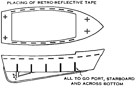 Illustration and specifications for placing of retro-reflective tape for seine skiff