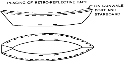 Illustration and specifications for placing of retro-reflective tape for typical dory or skiff