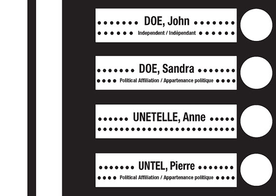 Front view of form of ballot paper with sample names and white circles next to each name all on a black background