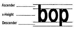 "An illustration to demonstrate the x-height of standard sans-serif type. llustration showing ascender, x-height and descender specifications for the word ""bop"", where the x-height is the height of the letter ""o"", the ascender is the height of the ""b"" letter minus this x-height, and the decender is the length of the letter ""p"" minus this x-height."