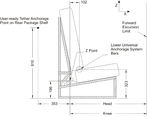 Diagram Of Side View Standard Seat Assembly Indicating Location Lower Universal Anchorage System With