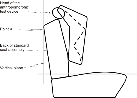 Diagram of Point X on Vertical Plane of Standard Seat Assembly with specifications.