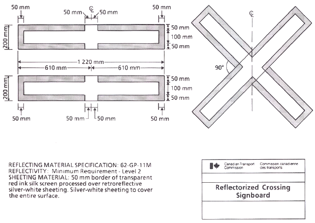 Diagram showing the reflectorized railway crossing signboard with measurements and specifications.