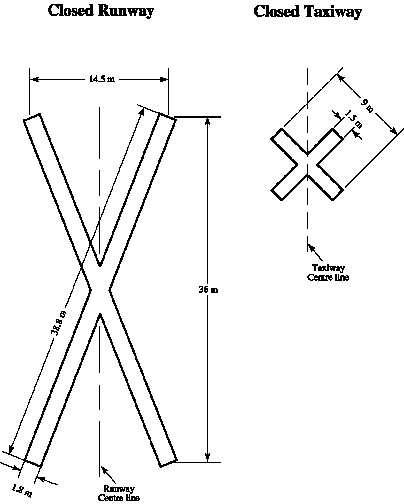 Diagram of closed runway and taxiway markings with measurements indicated by arrows.